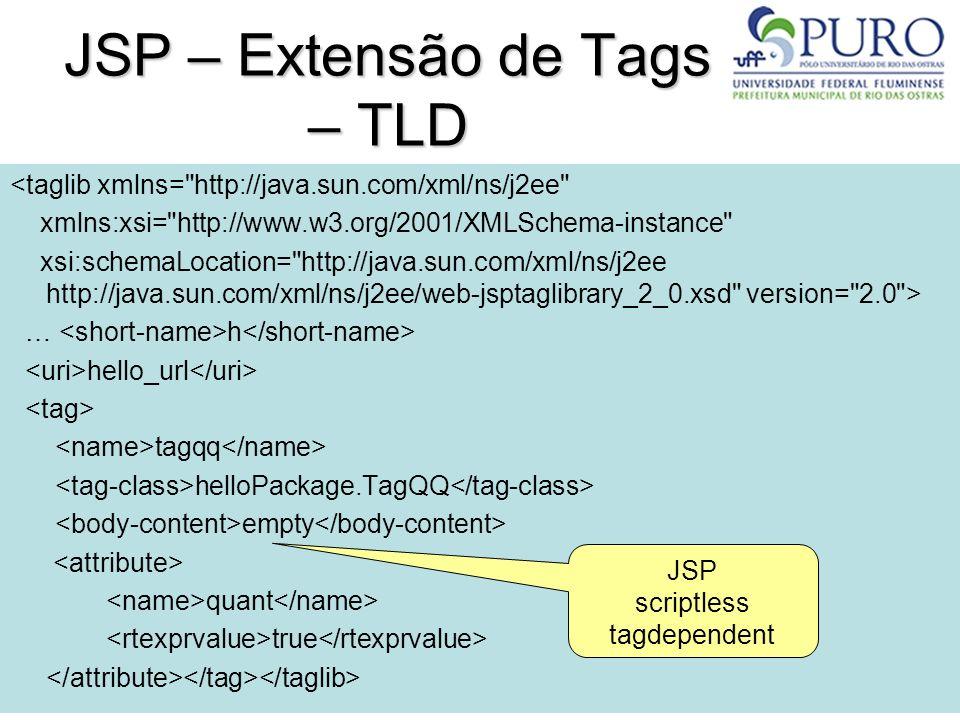 62 JSP – Extensão de Tags – TLD <taglib xmlns=