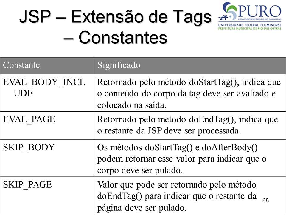 65 JSP – Extensão de Tags – Constantes ConstanteSignificado EVAL_BODY_INCL UDE Retornado pelo método doStartTag(), indica que o conteúdo do corpo da t