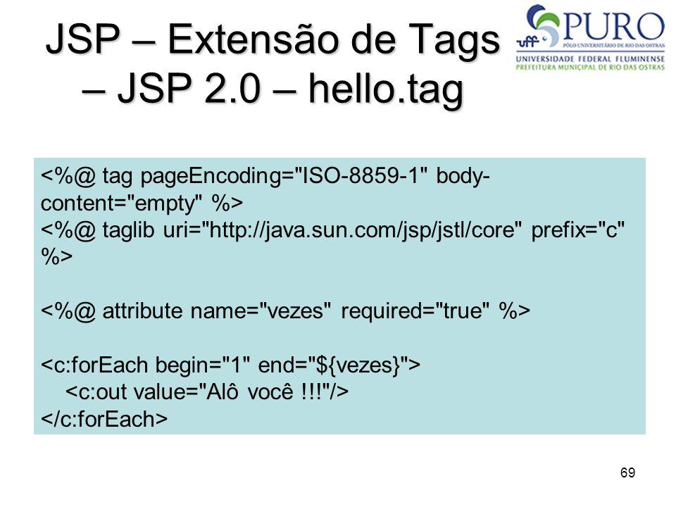 69 JSP – Extensão de Tags – JSP 2.0 – hello.tag