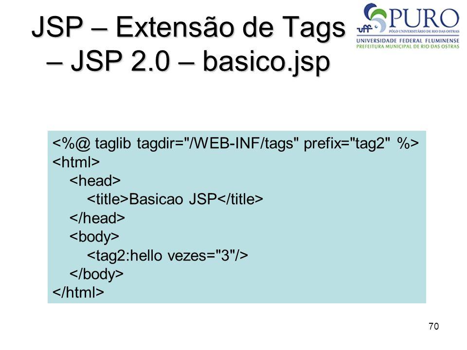 70 JSP – Extensão de Tags – JSP 2.0 – basico.jsp Basicao JSP