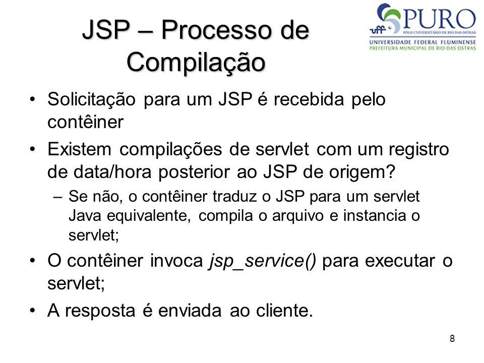 8 JSP – Processo de Compilação Solicitação para um JSP é recebida pelo contêiner Existem compilações de servlet com um registro de data/hora posterior