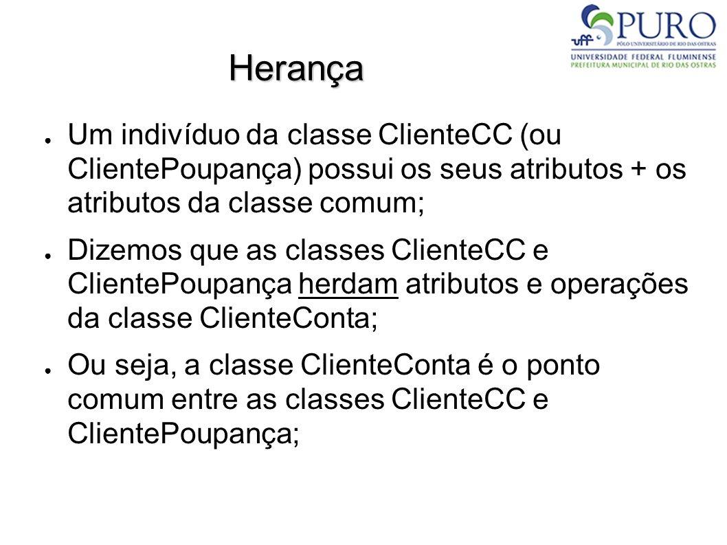 Herança Um indivíduo da classe ClienteCC (ou ClientePoupança) possui os seus atributos + os atributos da classe comum; Dizemos que as classes ClienteC
