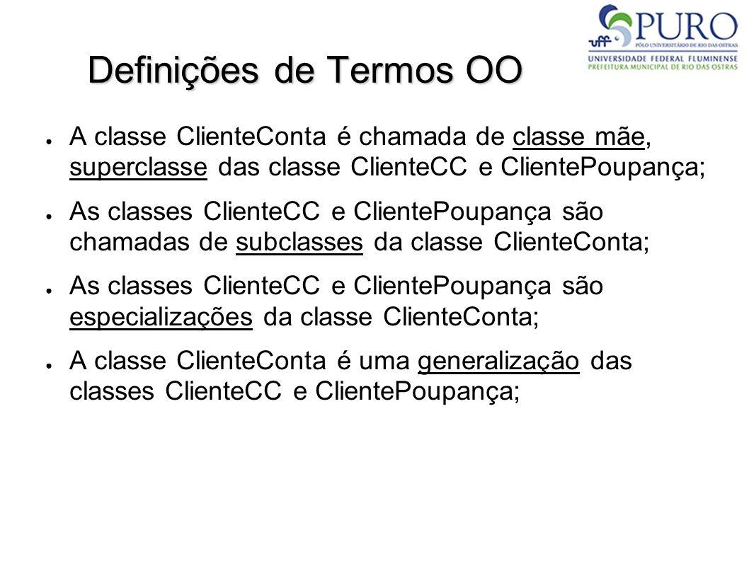 Definições de Termos OO A classe ClienteConta é chamada de classe mãe, superclasse das classe ClienteCC e ClientePoupança; As classes ClienteCC e Clie