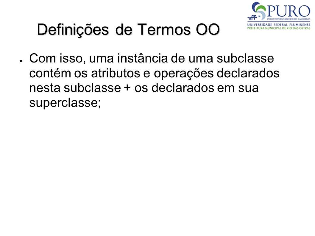 Definições de Termos OO Com isso, uma instância de uma subclasse contém os atributos e operações declarados nesta subclasse + os declarados em sua sup