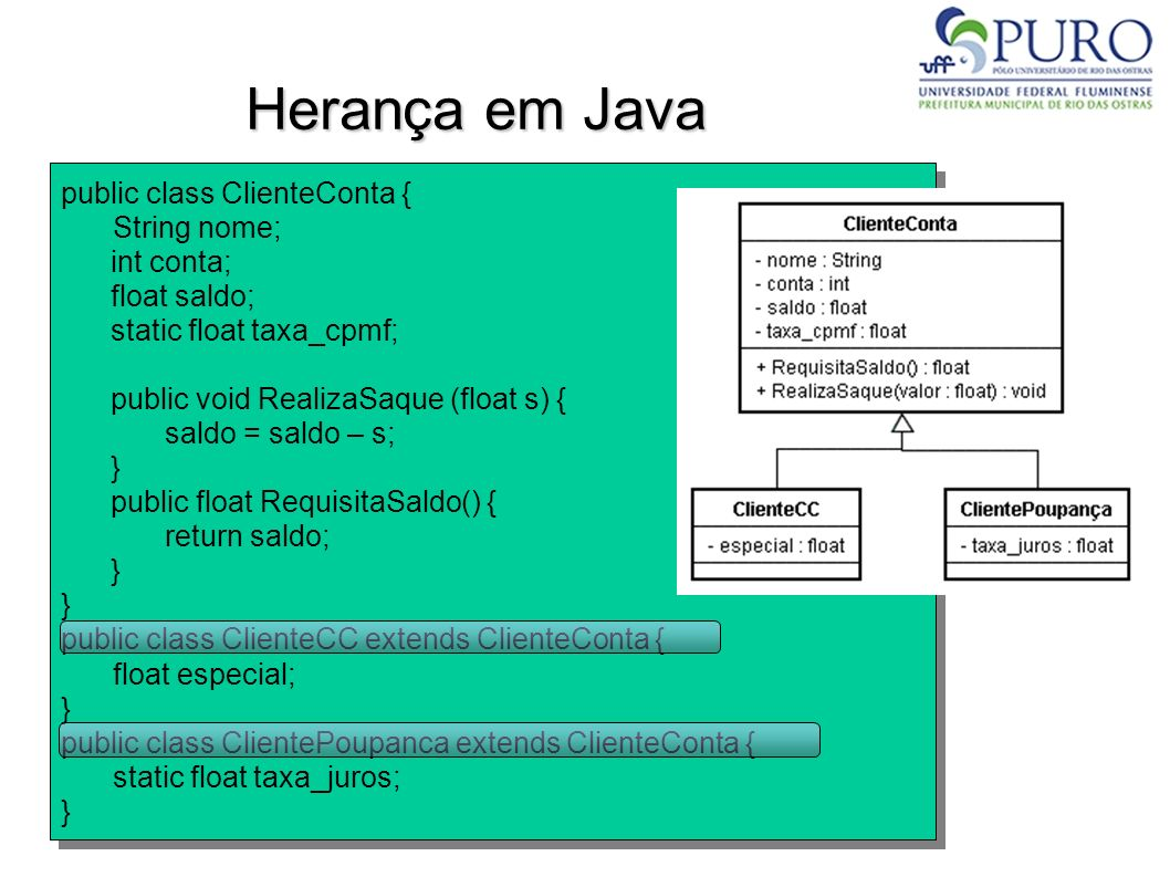 Herança em Java public class ClienteConta { String nome; int conta; float saldo; static float taxa_cpmf; public void RealizaSaque (float s) { saldo =