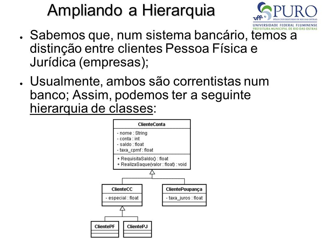 Ampliando a Hierarquia Sabemos que, num sistema bancário, temos a distinção entre clientes Pessoa Física e Jurídica (empresas); Usualmente, ambos são