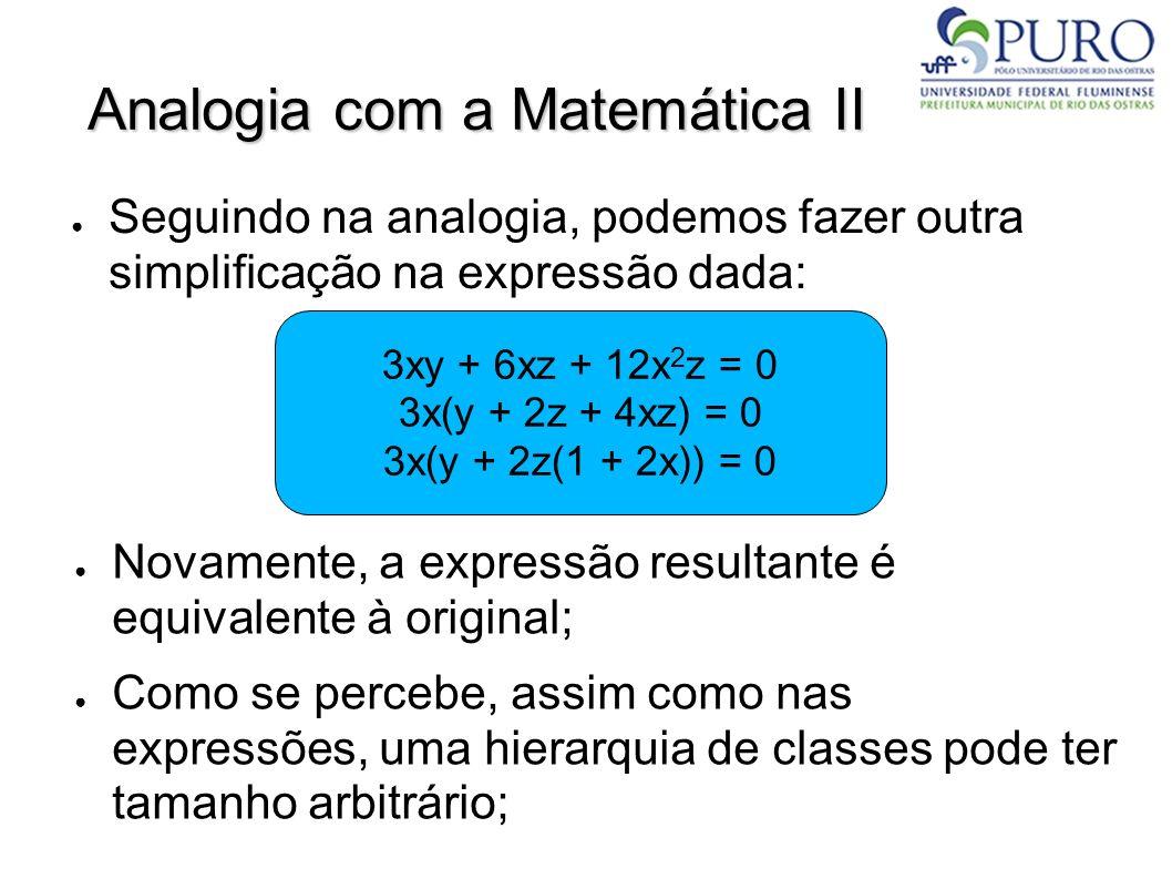 Analogia com a Matemática II Seguindo na analogia, podemos fazer outra simplificação na expressão dada: 3xy + 6xz + 12x 2 z = 0 3x(y + 2z + 4xz) = 0 3