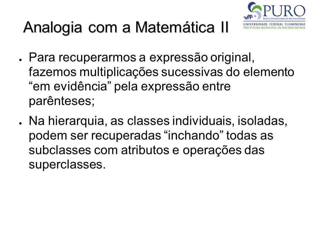 Analogia com a Matemática II Para recuperarmos a expressão original, fazemos multiplicações sucessivas do elemento em evidência pela expressão entre p