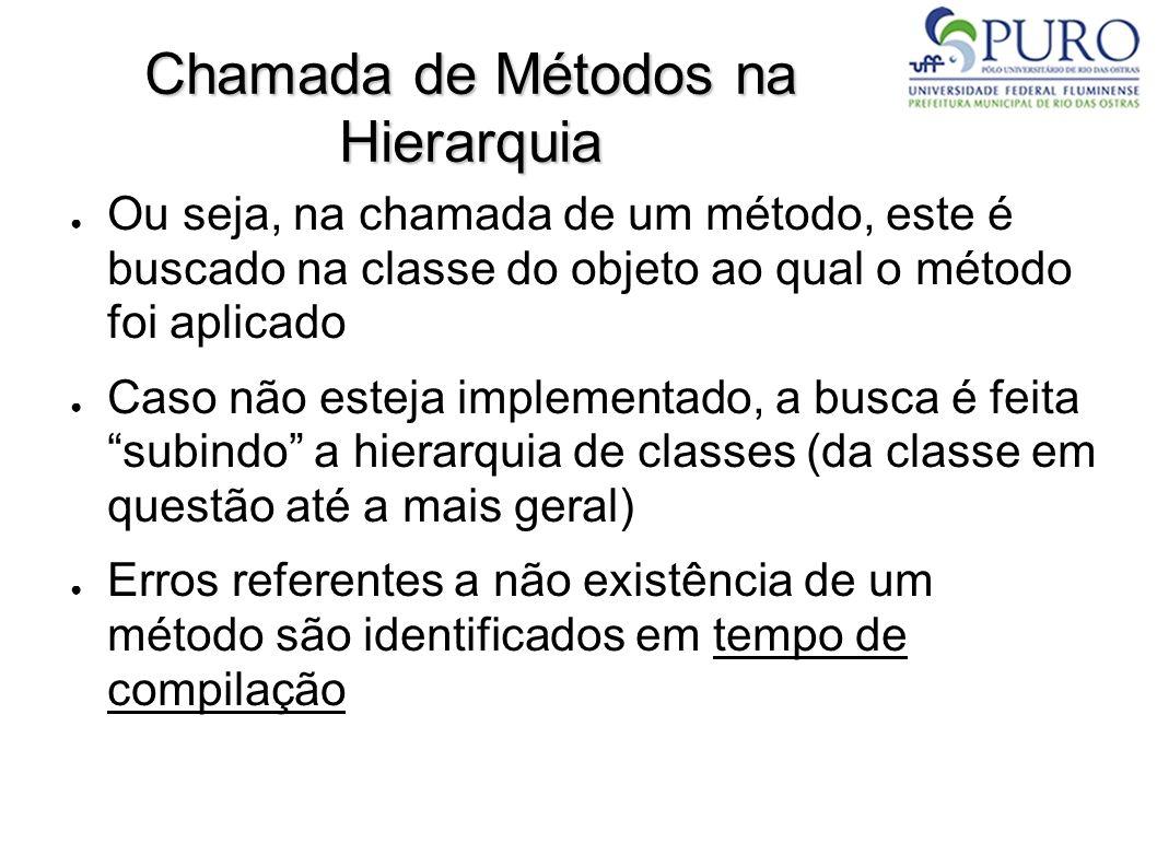 Chamada de Métodos na Hierarquia Ou seja, na chamada de um método, este é buscado na classe do objeto ao qual o método foi aplicado Caso não esteja im
