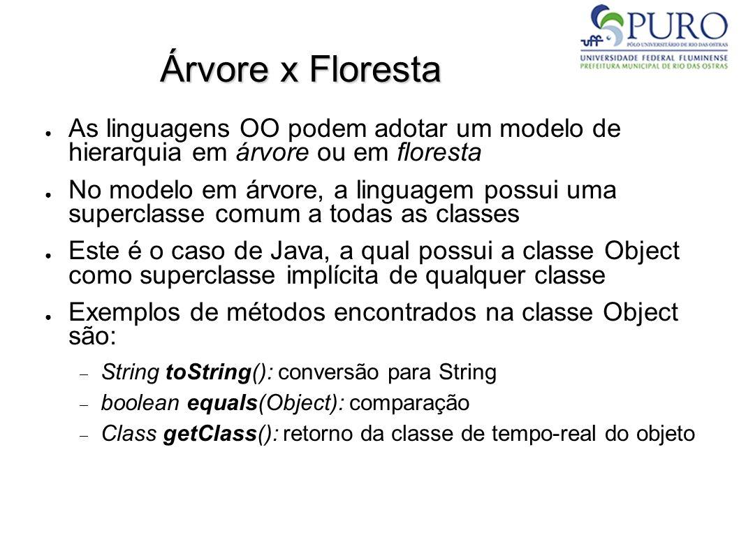 Árvore x Floresta As linguagens OO podem adotar um modelo de hierarquia em árvore ou em floresta No modelo em árvore, a linguagem possui uma superclas