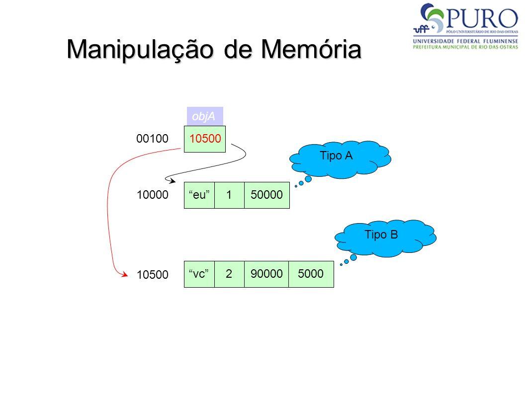 Manipulação de Memória 10000 00100 eu 10000 150000 objA Tipo A vc290000 Tipo B 5000 10500