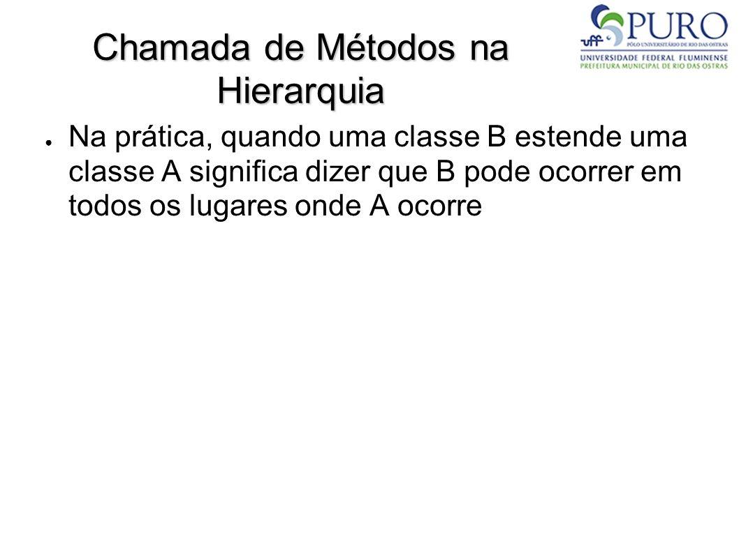 Chamada de Métodos na Hierarquia Na prática, quando uma classe B estende uma classe A significa dizer que B pode ocorrer em todos os lugares onde A oc