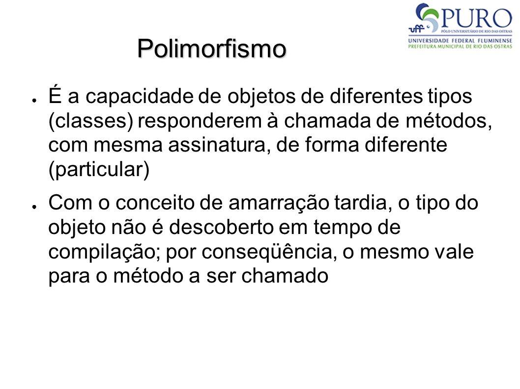 Polimorfismo É a capacidade de objetos de diferentes tipos (classes) responderem à chamada de métodos, com mesma assinatura, de forma diferente (parti