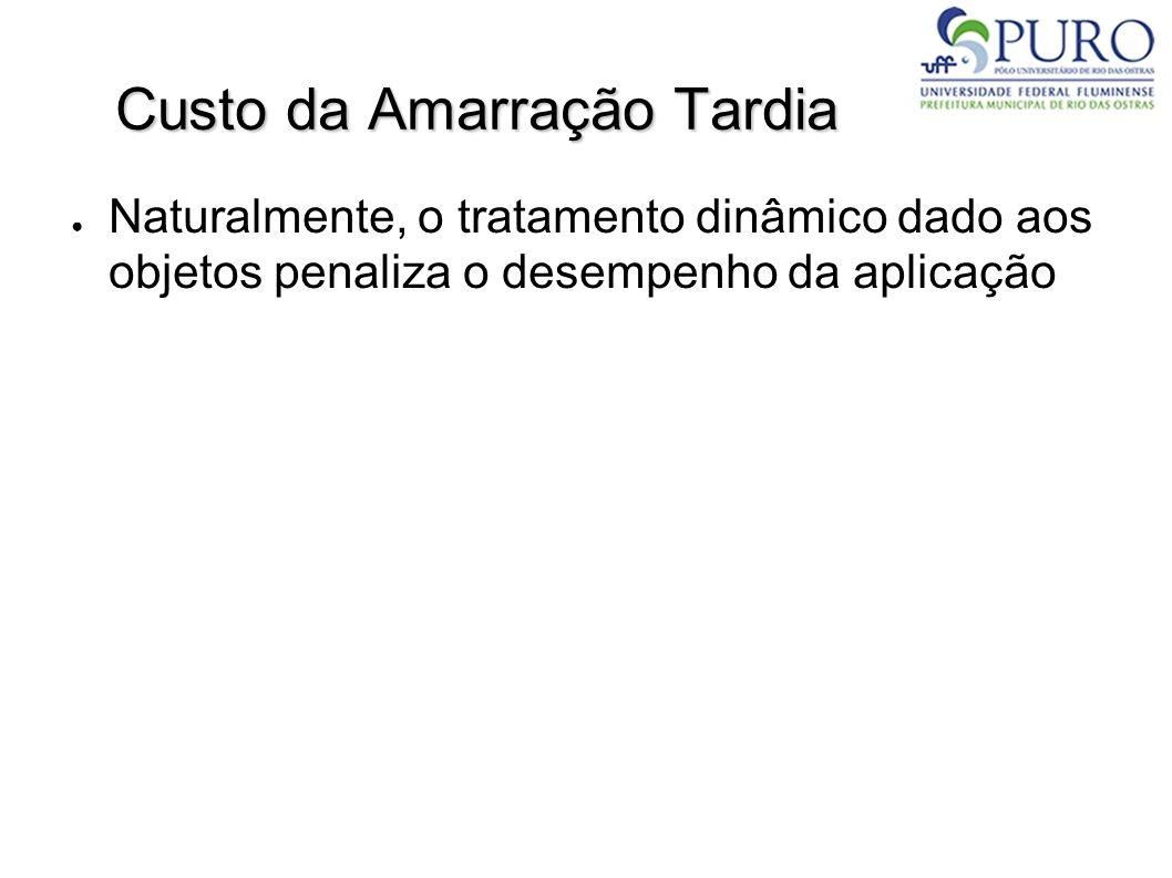 Custo da Amarração Tardia Naturalmente, o tratamento dinâmico dado aos objetos penaliza o desempenho da aplicação