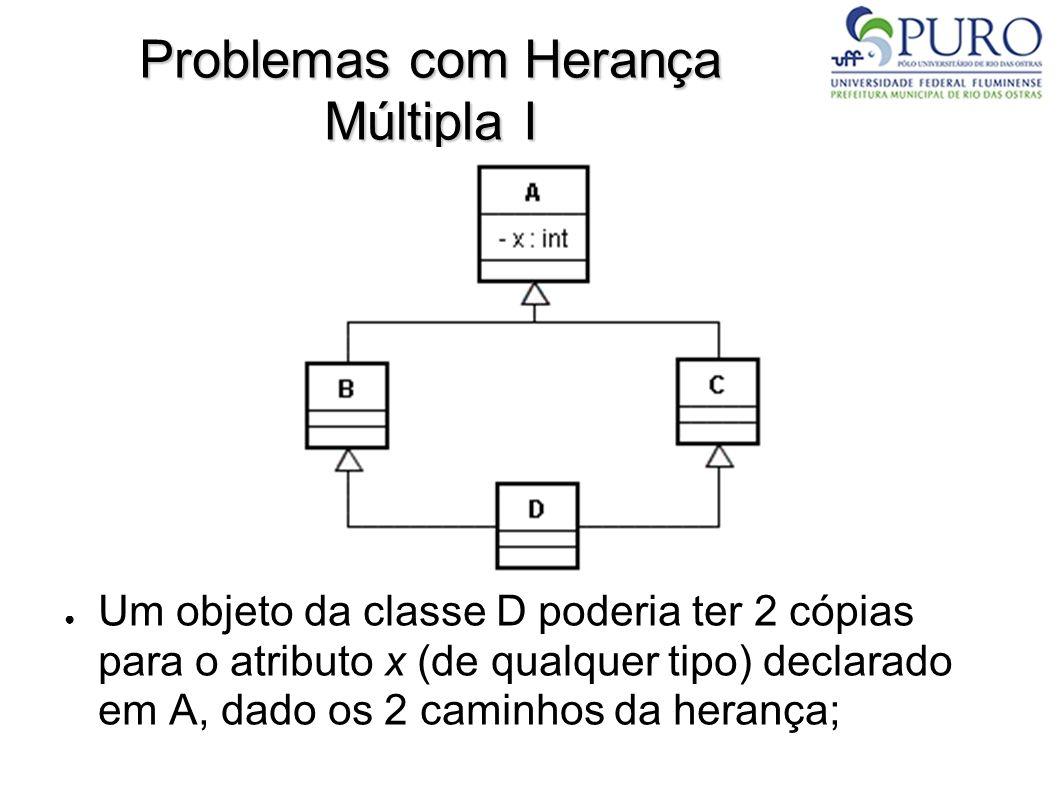 Problemas com Herança Múltipla I Um objeto da classe D poderia ter 2 cópias para o atributo x (de qualquer tipo) declarado em A, dado os 2 caminhos da