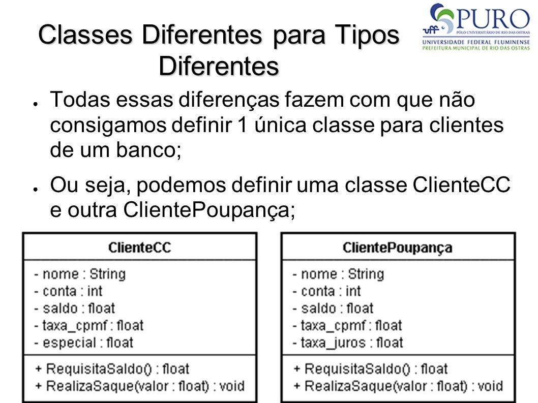 Classes Diferentes para Tipos Diferentes Todas essas diferenças fazem com que não consigamos definir 1 única classe para clientes de um banco; Ou seja