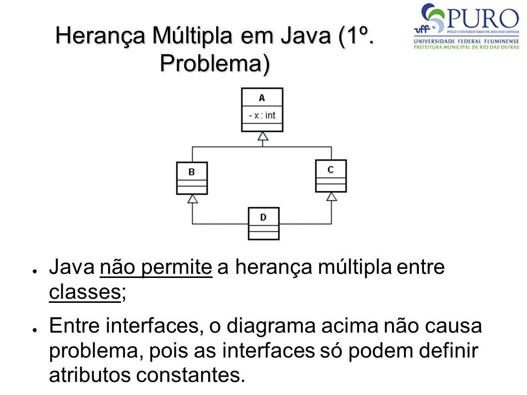 Herança Múltipla em Java (1º. Problema) Java não permite a herança múltipla entre classes; Entre interfaces, o diagrama acima não causa problema, pois