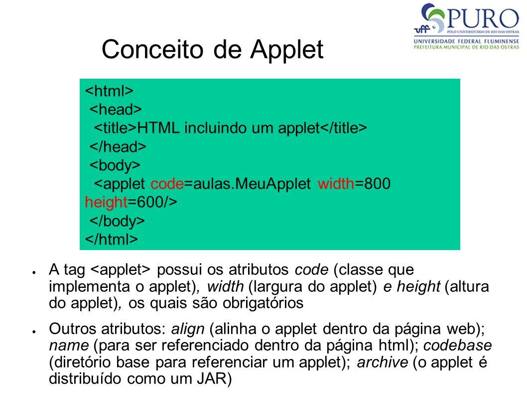 Conceito de Applet A tag possui os atributos code (classe que implementa o applet), width (largura do applet) e height (altura do applet), os quais sã