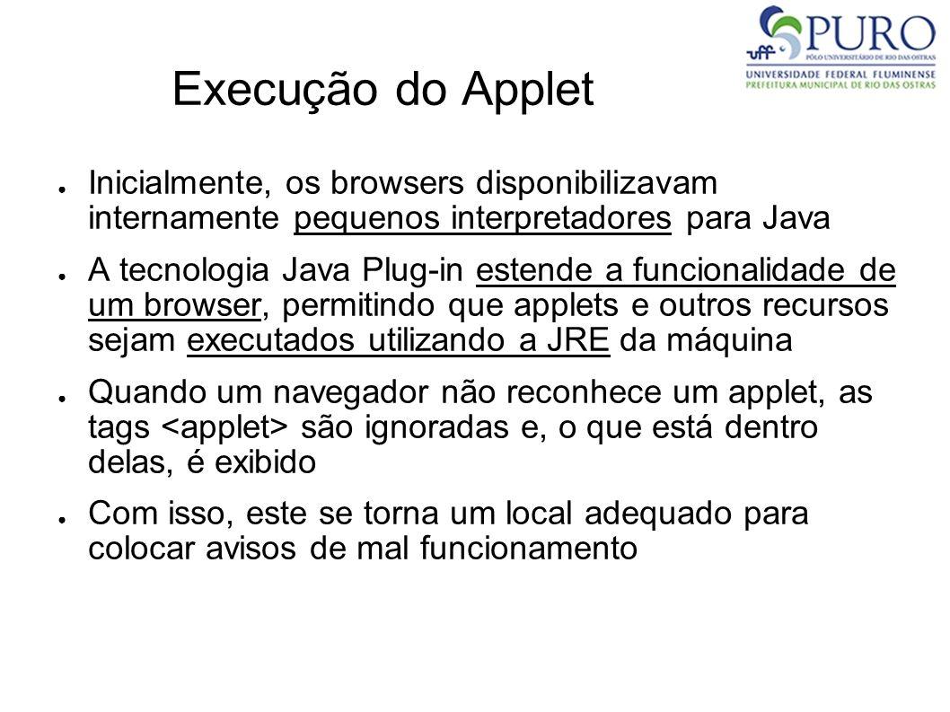 Execução do Applet Inicialmente, os browsers disponibilizavam internamente pequenos interpretadores para Java A tecnologia Java Plug-in estende a func