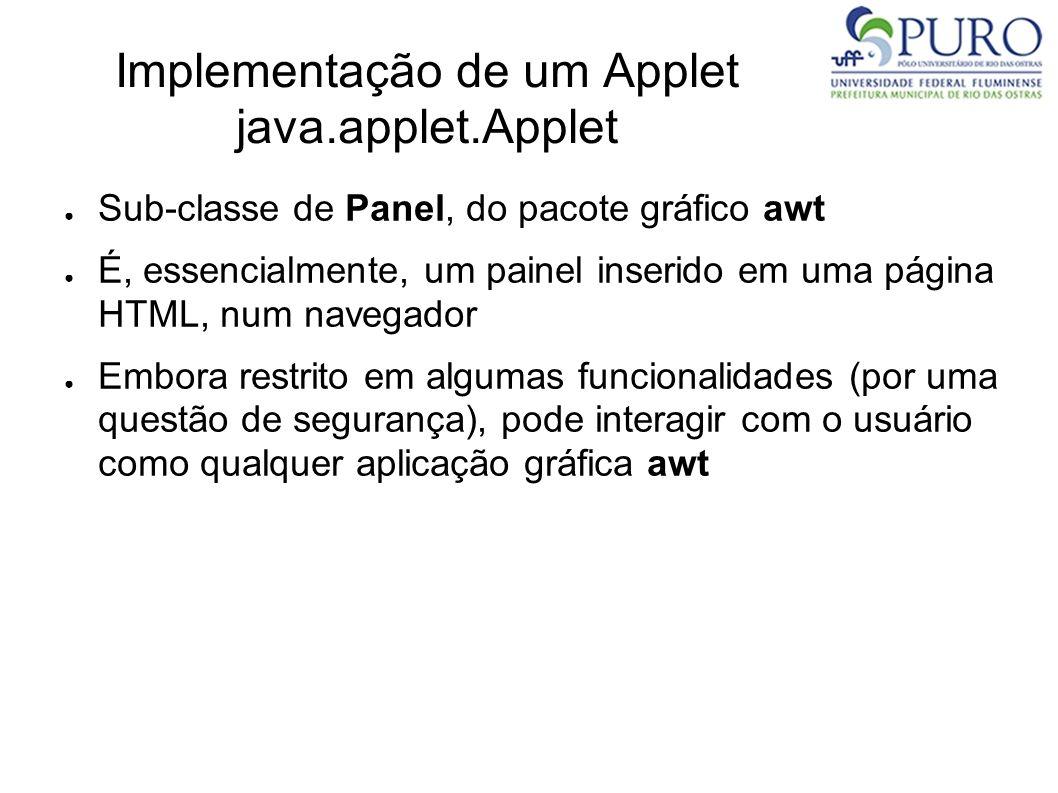 Implementação de um Applet java.applet.Applet Sub-classe de Panel, do pacote gráfico awt É, essencialmente, um painel inserido em uma página HTML, num