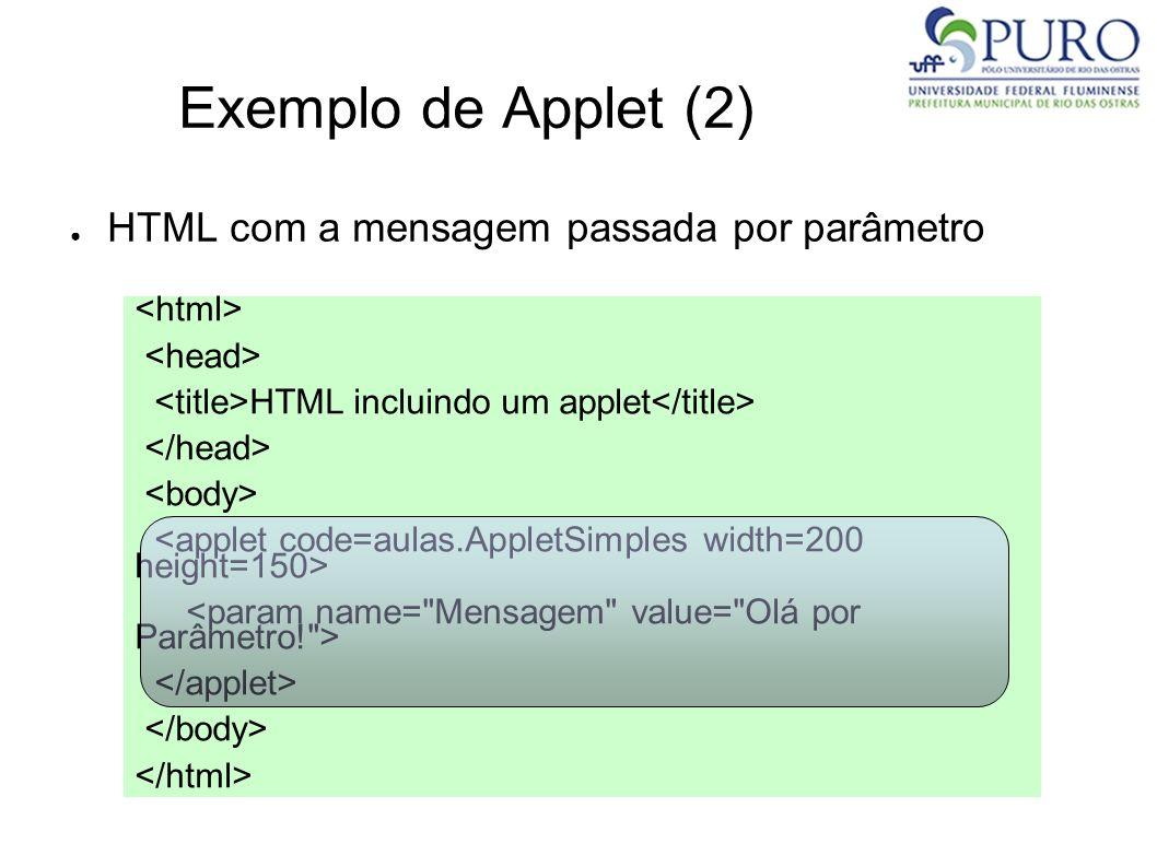 Exemplo de Applet (2) HTML com a mensagem passada por parâmetro HTML incluindo um applet