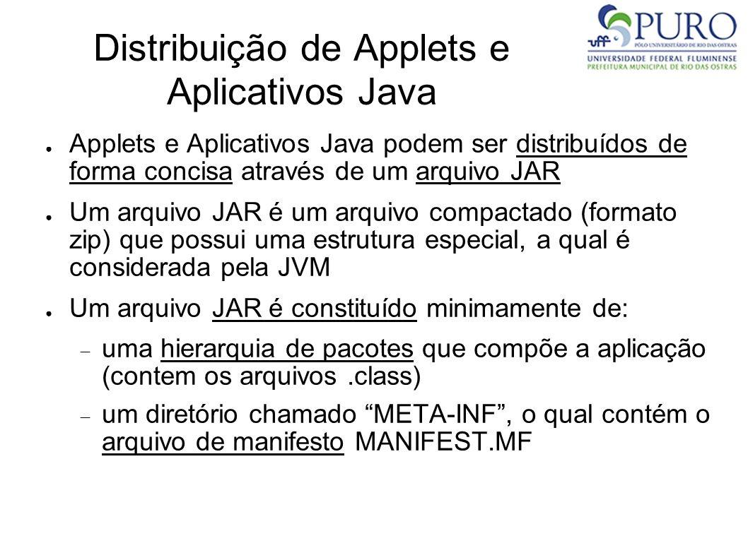 Distribuição de Applets e Aplicativos Java Applets e Aplicativos Java podem ser distribuídos de forma concisa através de um arquivo JAR Um arquivo JAR