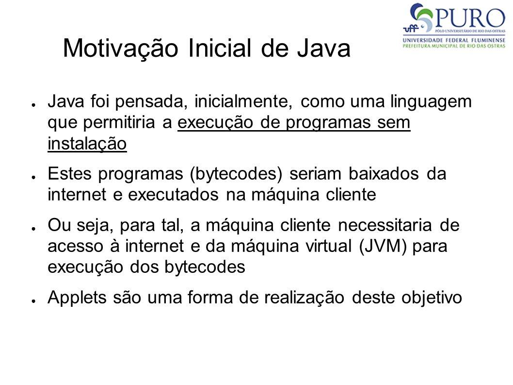 Motivação Inicial de Java Java foi pensada, inicialmente, como uma linguagem que permitiria a execução de programas sem instalação Estes programas (by