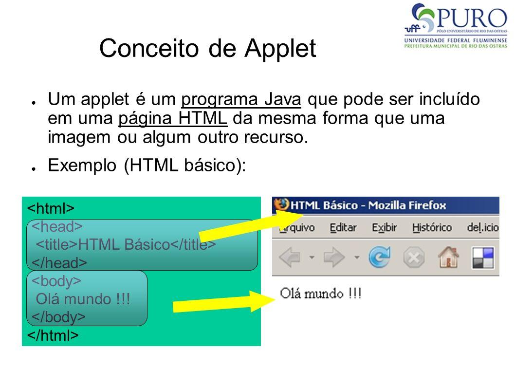 Conceito de Applet Um applet é um programa Java que pode ser incluído em uma página HTML da mesma forma que uma imagem ou algum outro recurso. Exemplo