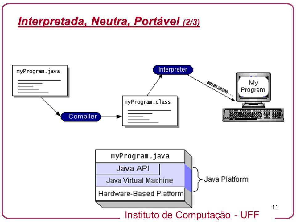 Instituto de Computação - UFF 11 Interpretada, Neutra, Portável (2/3)