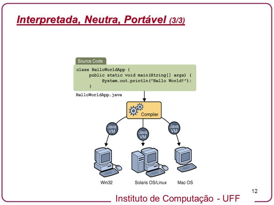 Instituto de Computação - UFF 12 Interpretada, Neutra, Portável (3/3)