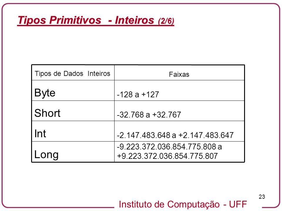 Instituto de Computação - UFF 23 Tipos Primitivos - Inteiros (2/6) -2.147.483.648 a +2.147.483.647 Int -9.223.372.036.854.775.808 a +9.223.372.036.854