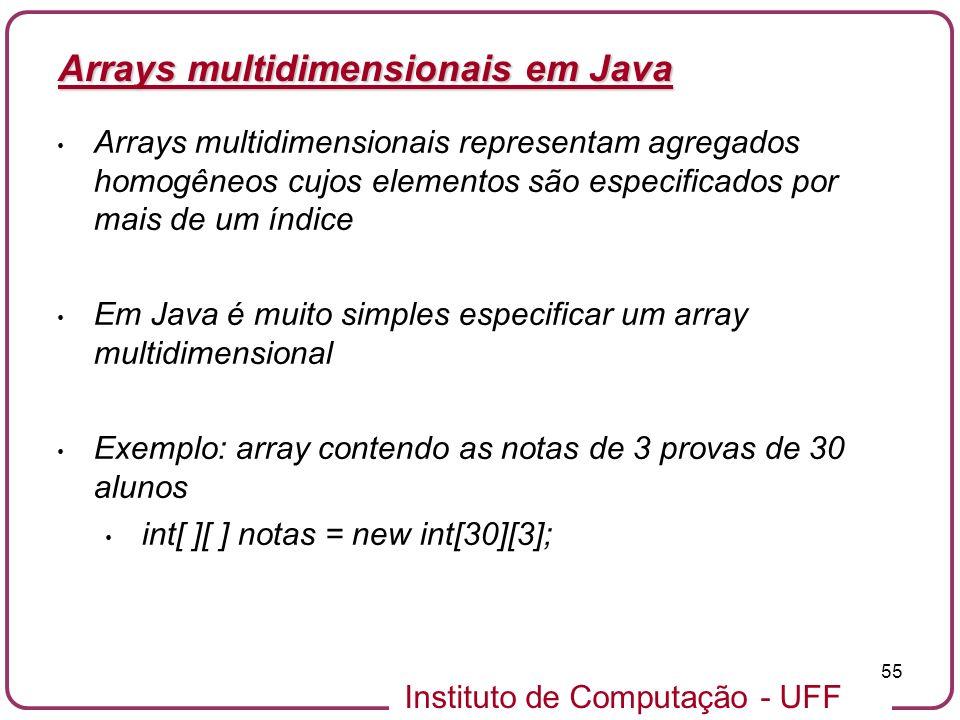 Instituto de Computação - UFF 55 Arrays multidimensionais em Java Arrays multidimensionais representam agregados homogêneos cujos elementos são especi