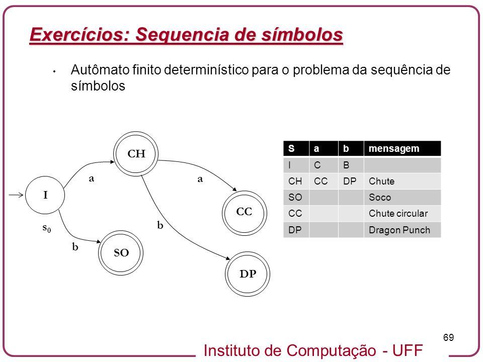 Instituto de Computação - UFF 69 Exercícios: Sequencia de símbolos Autômato finito determinístico para o problema da sequência de símbolos I CHSO s0s0