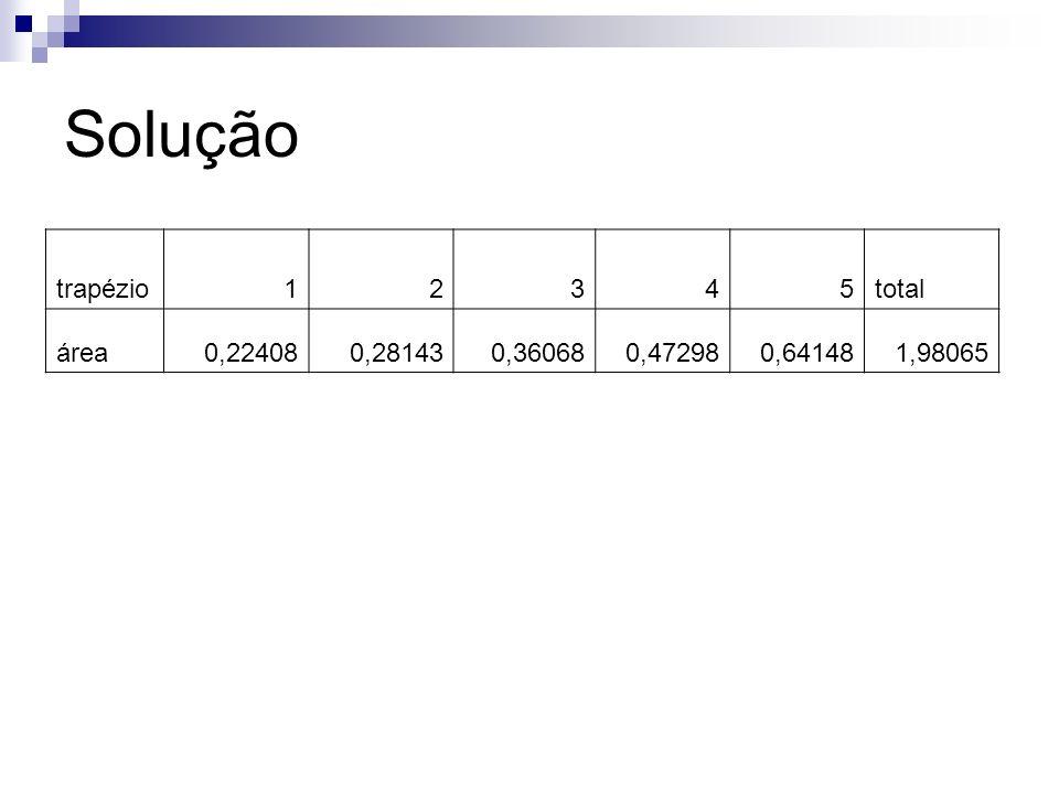 Solução trapézio12345total área0,224080,281430,360680,472980,641481,98065
