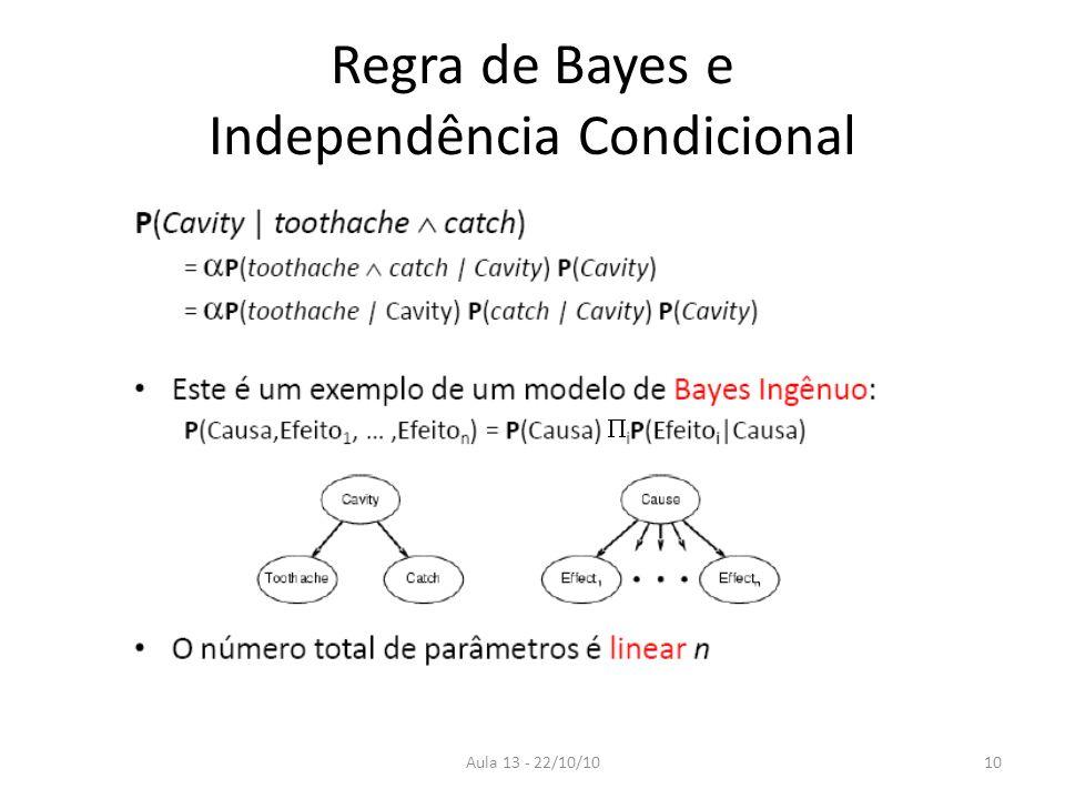 Aula 13 - 22/10/10 Regra de Bayes e Independência Condicional 10