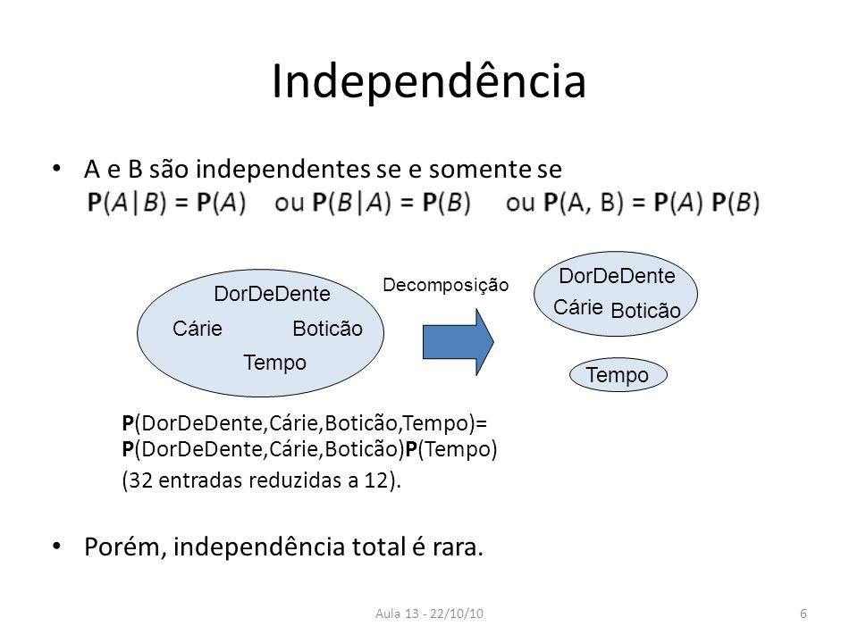Aula 13 - 22/10/10 Independência A e B são independentes se e somente se P(DorDeDente,Cárie,Boticão,Tempo)= P(DorDeDente,Cárie,Boticão)P(Tempo) (32 en