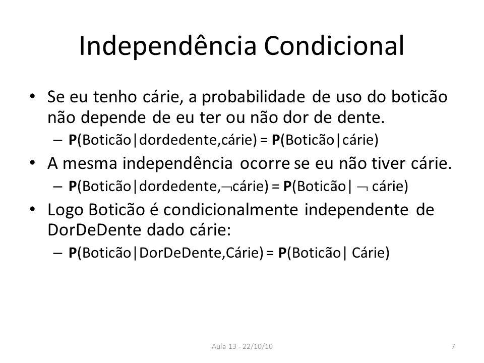 Aula 13 - 22/10/10 Independência Condicional Se eu tenho cárie, a probabilidade de uso do boticão não depende de eu ter ou não dor de dente. – P(Botic