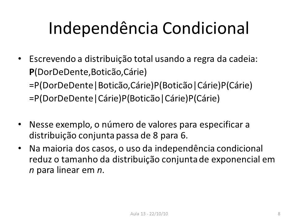 Aula 13 - 22/10/10 Independência Condicional Escrevendo a distribuição total usando a regra da cadeia: P(DorDeDente,Boticão,Cárie) =P(DorDeDente|Botic