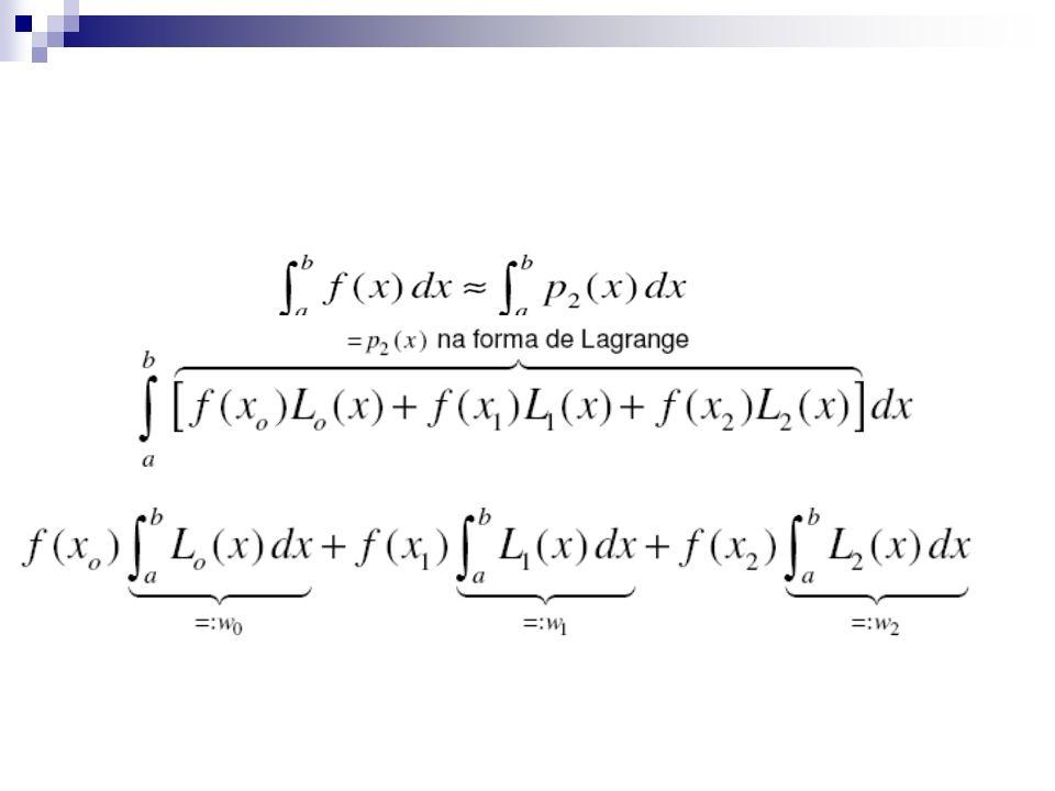 Resolvendo L 0 Substituindo (x-x 0 )/h=y temos que dx = hdy.