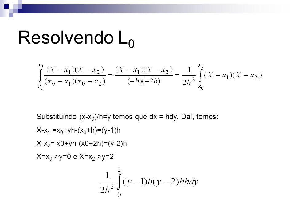 Resolvendo L 0 Substituindo (x-x 0 )/h=y temos que dx = hdy. Daí, temos: X-x 1 =x 0 +yh-(x 0 +h)=(y-1)h X-x 2 = x0+yh-(x0+2h)=(y-2)h X=x 0 ->y=0 e X=x