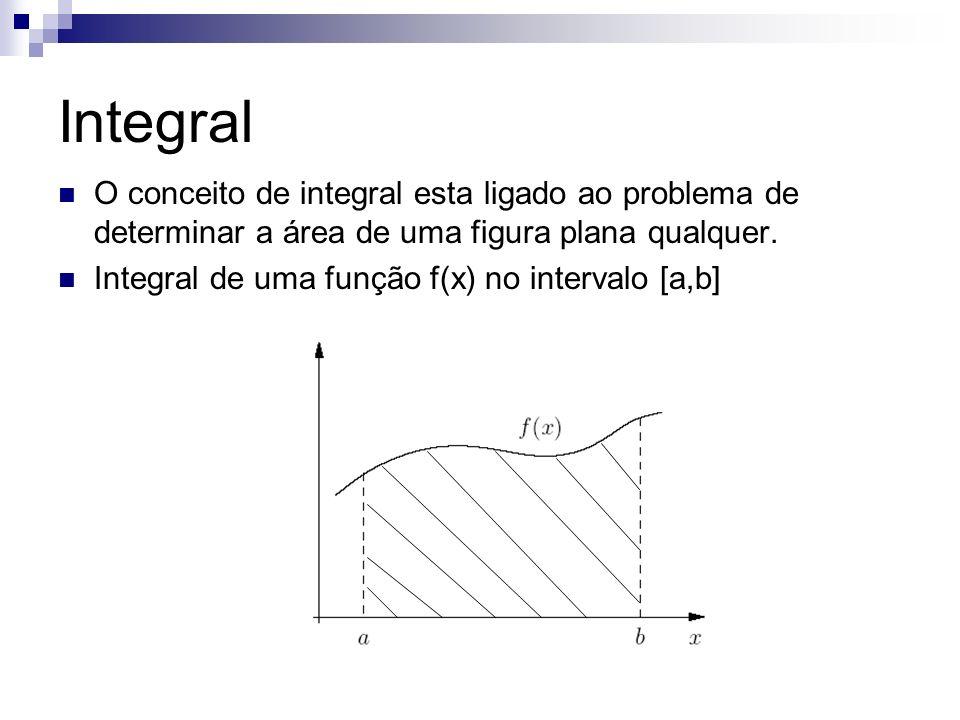 Integral O conceito de integral esta ligado ao problema de determinar a área de uma figura plana qualquer. Integral de uma função f(x) no intervalo [a