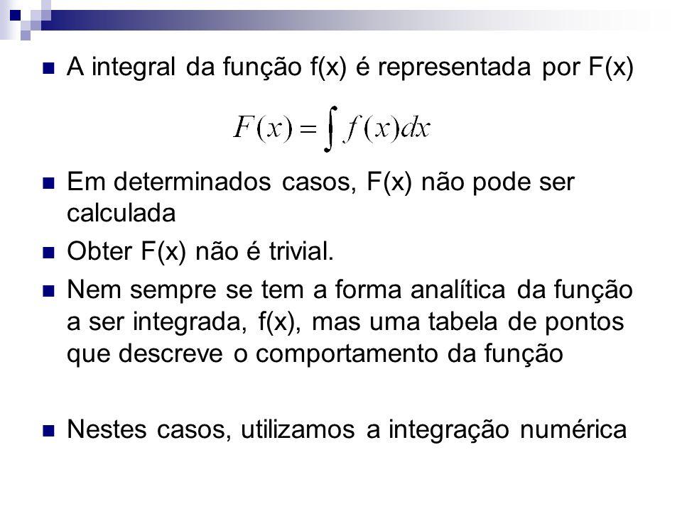 A integral da função f(x) é representada por F(x) Em determinados casos, F(x) não pode ser calculada Obter F(x) não é trivial. Nem sempre se tem a for