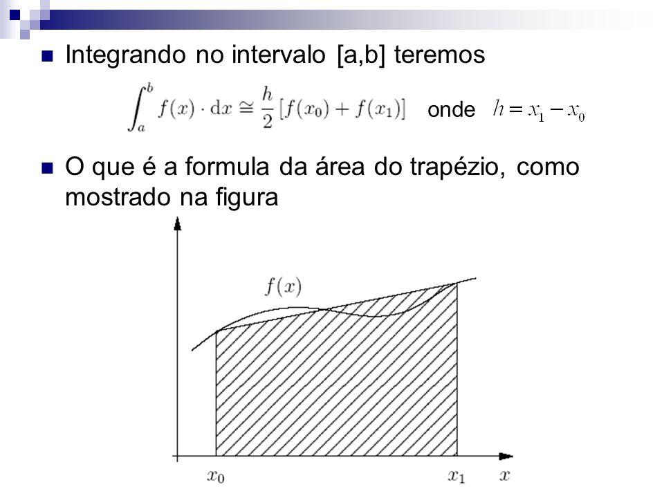 Integrando no intervalo [a,b] teremos O que é a formula da área do trapézio, como mostrado na figura onde