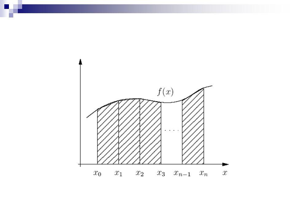 Ex:Calcule a integral de no intervalo [0,1] com 10 subintervalos