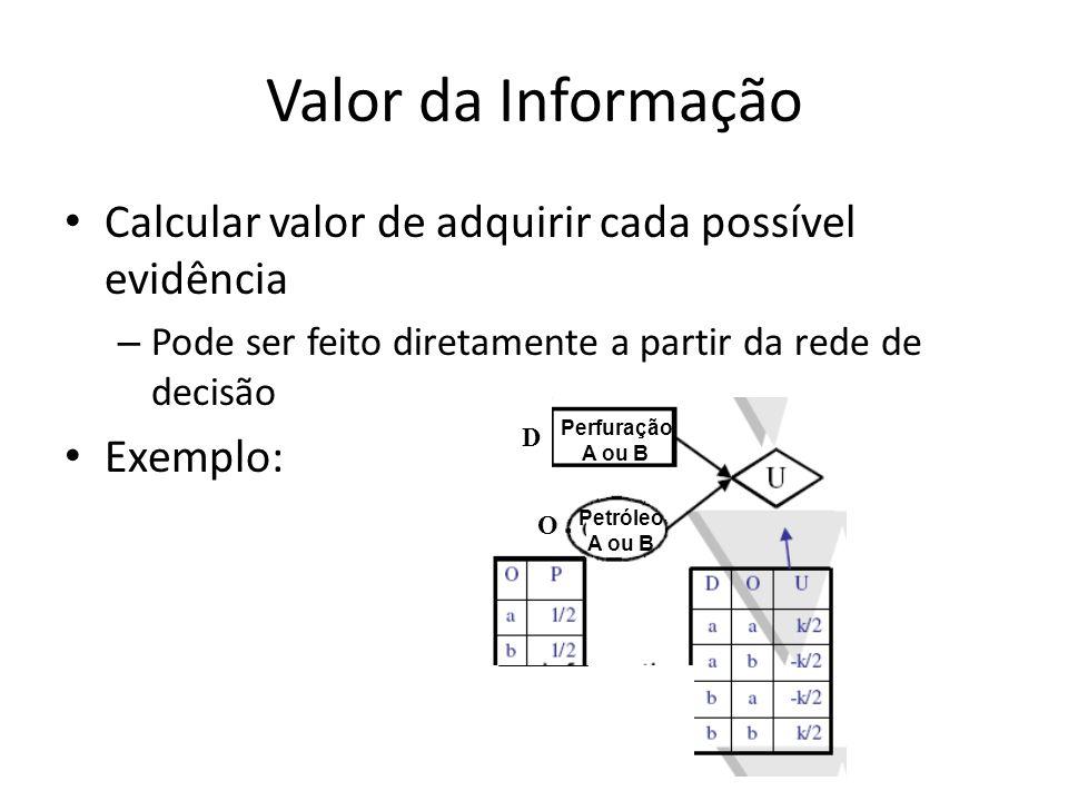 Valor da Informação Calcular valor de adquirir cada possível evidência – Pode ser feito diretamente a partir da rede de decisão Exemplo: Perfuração A ou B Petróleo A ou B O D