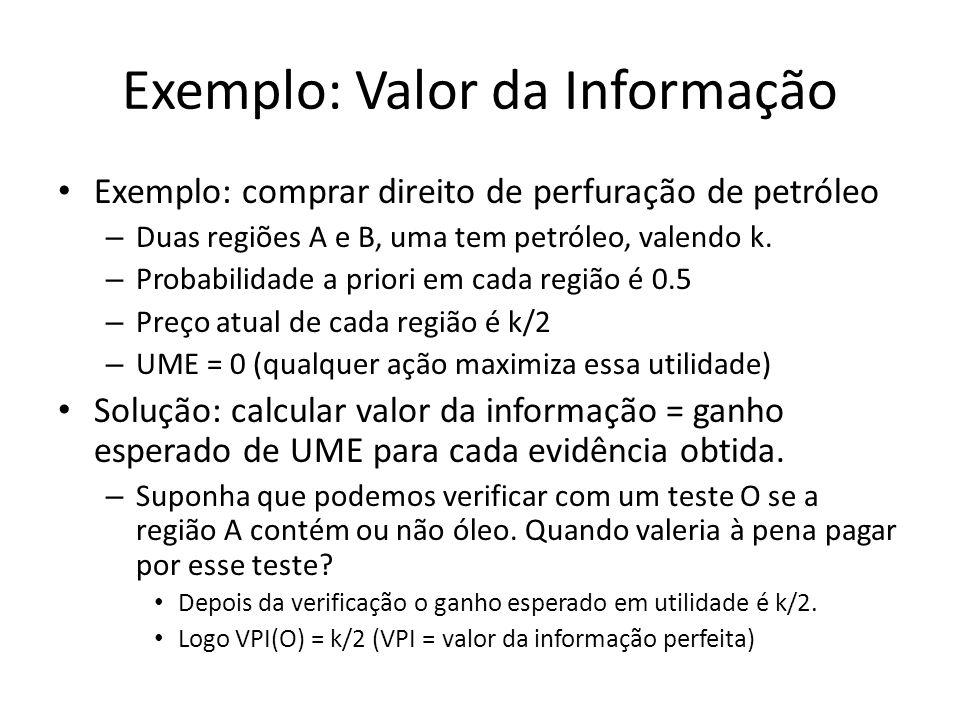 Exemplo: Valor da Informação Exemplo: comprar direito de perfuração de petróleo – Duas regiões A e B, uma tem petróleo, valendo k.