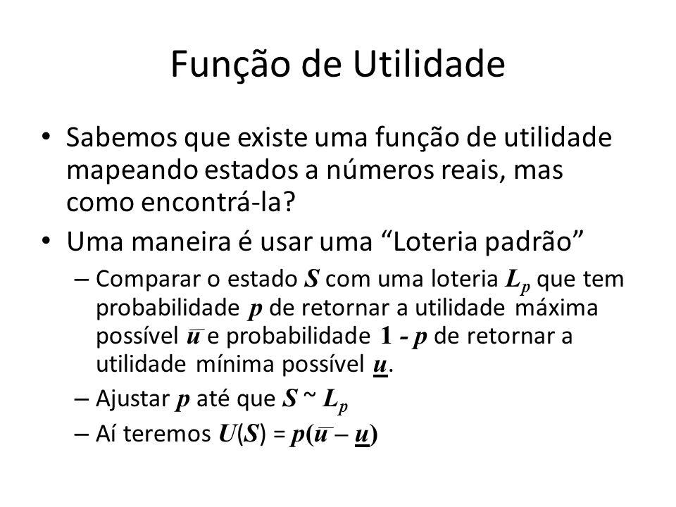 Função de Utilidade Sabemos que existe uma função de utilidade mapeando estados a números reais, mas como encontrá-la.
