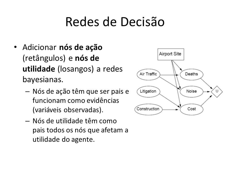 Redes de Decisão Adicionar nós de ação (retângulos) e nós de utilidade (losangos) a redes bayesianas.