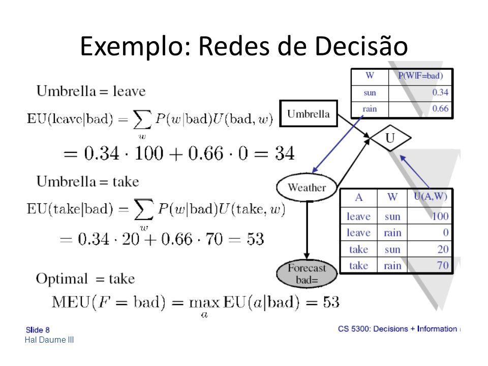 Exemplo: Redes de Decisão Hal Daume III