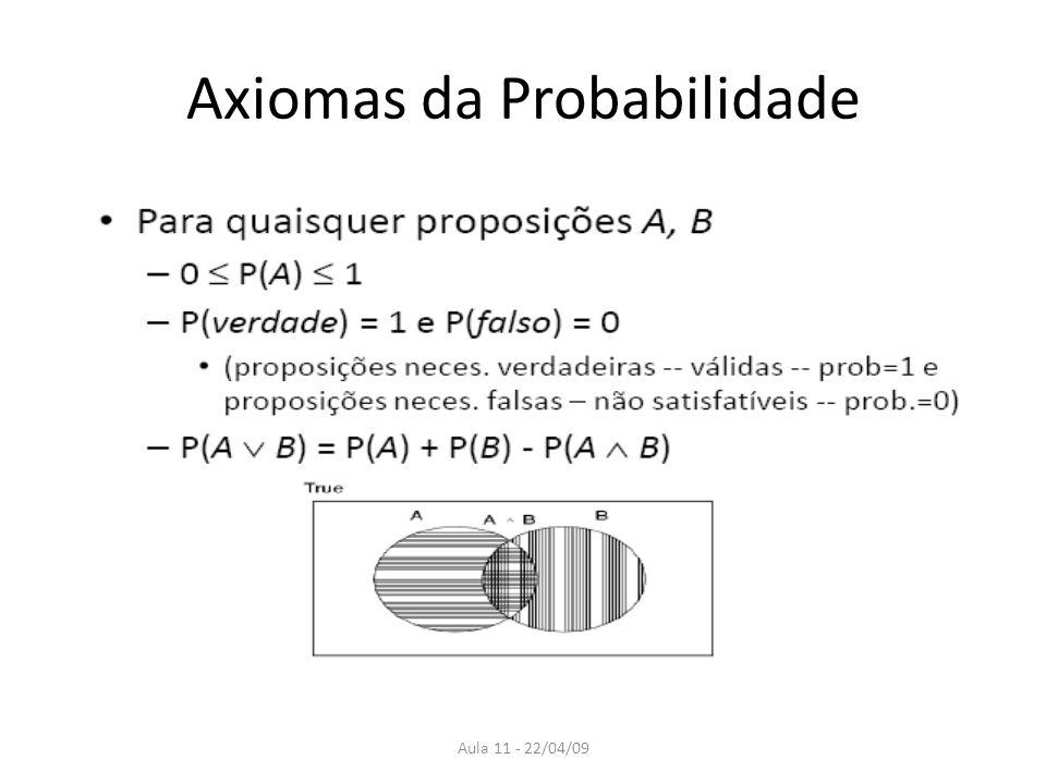 Aula 11 - 22/04/09 Axiomas da Probabilidade